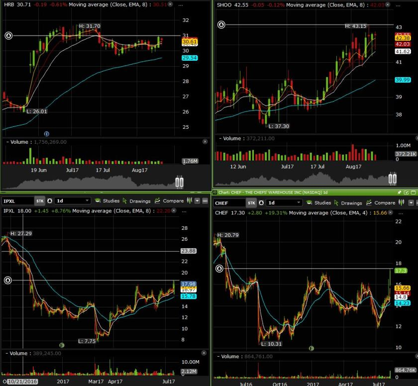 side charts aug 11