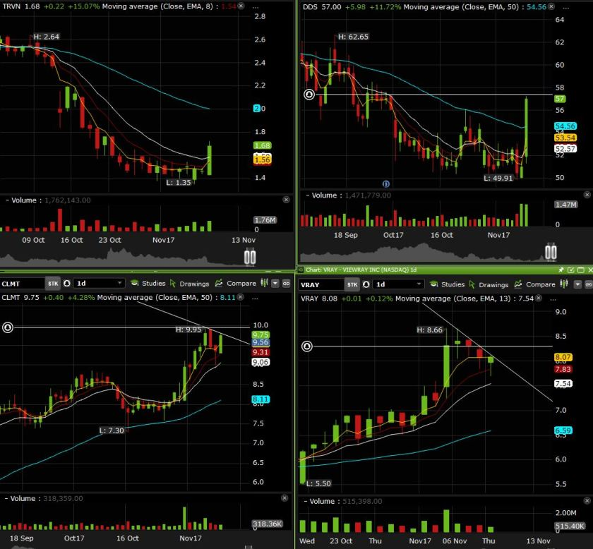 side charts nov 10th