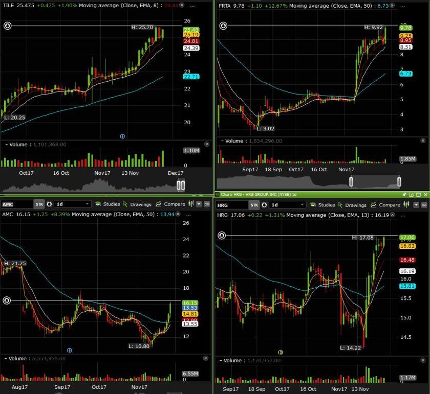 side charts nov 29th.JPG