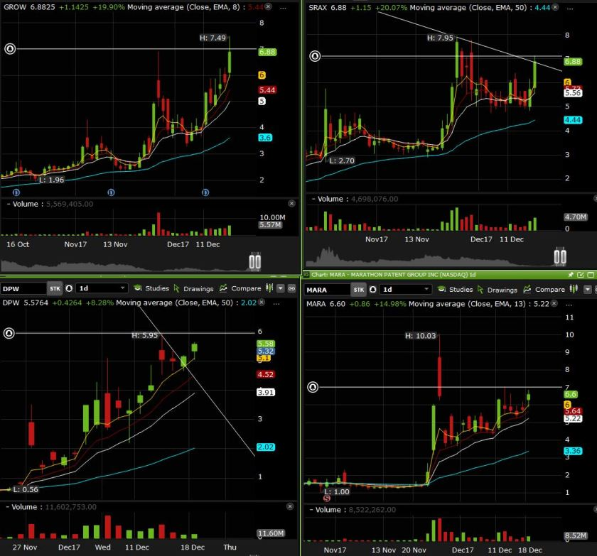 blockchains side charts.JPG