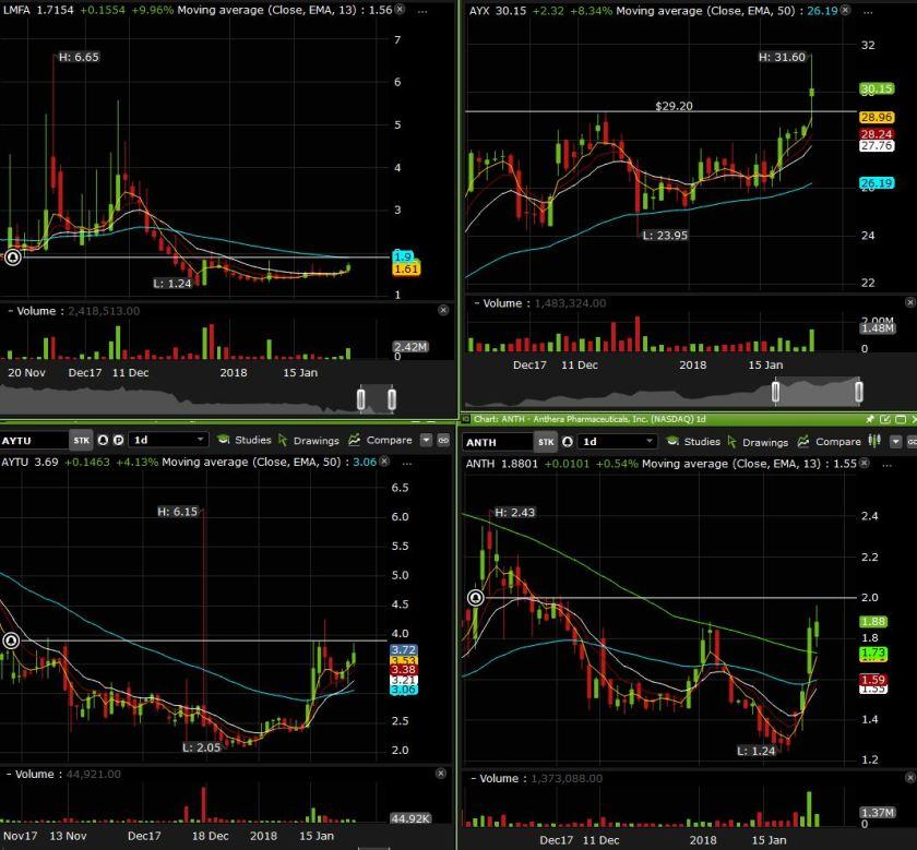 side charts jan26th.JPG