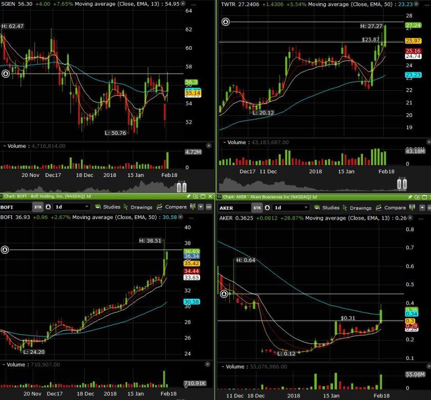 side charts feb 2.JPG