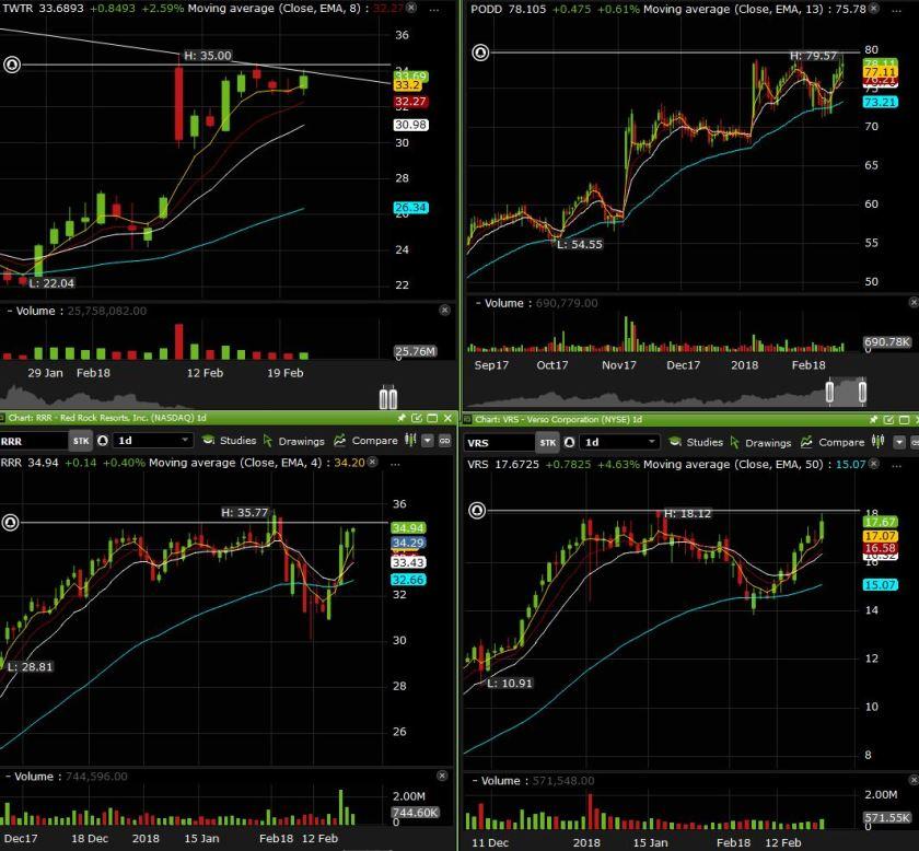 side charts feb 22.JPG
