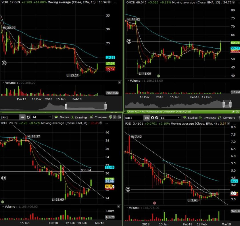 side charts feb 27th.JPG