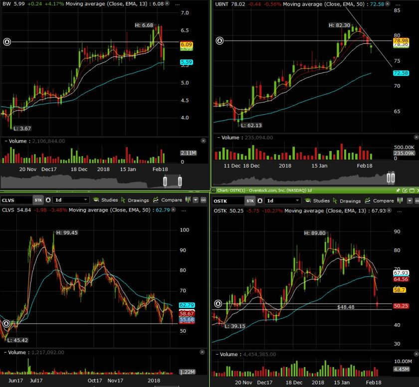 side charts feb 6th.JPG