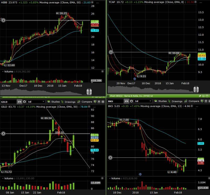 sside charts feb 8th.JPG