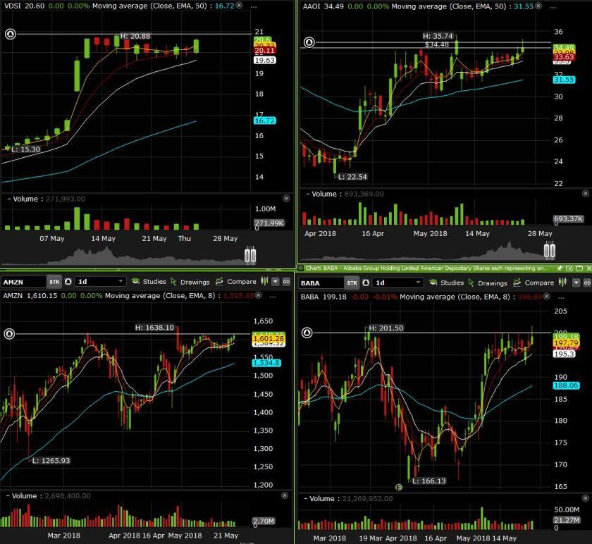 side charts may 29.JPG