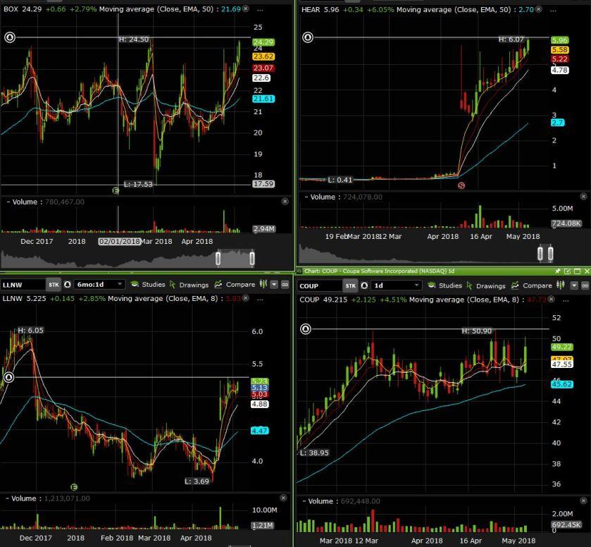 side charts tom fddf.JPG