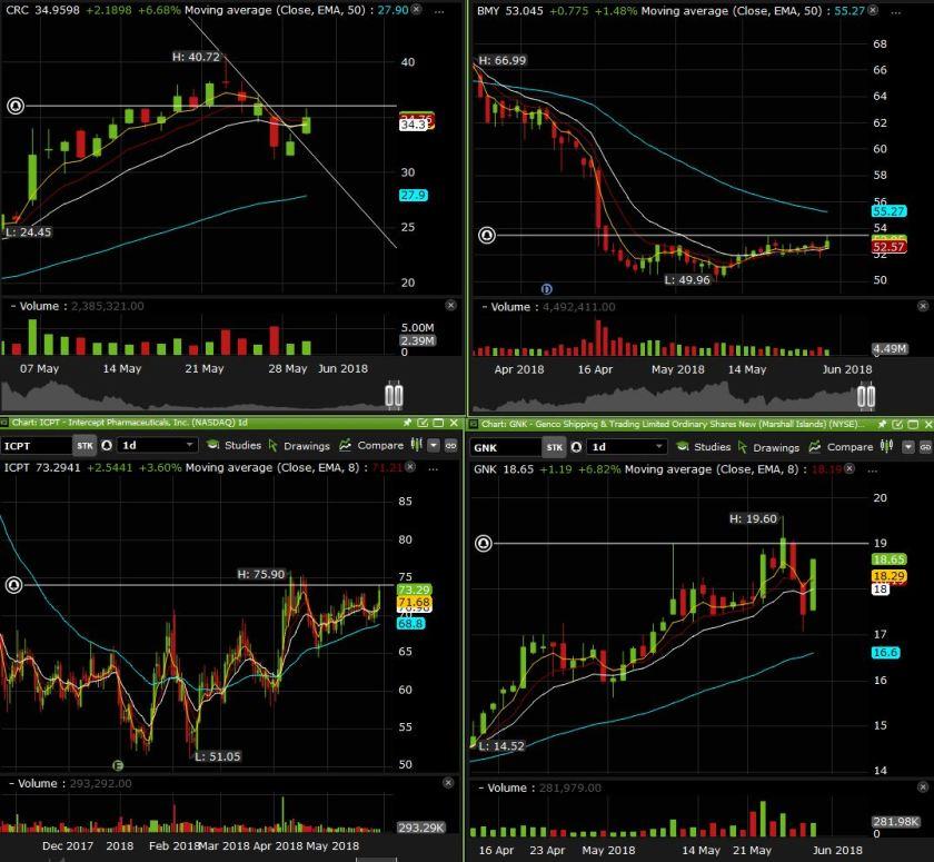 side charts tom may 31.JPG